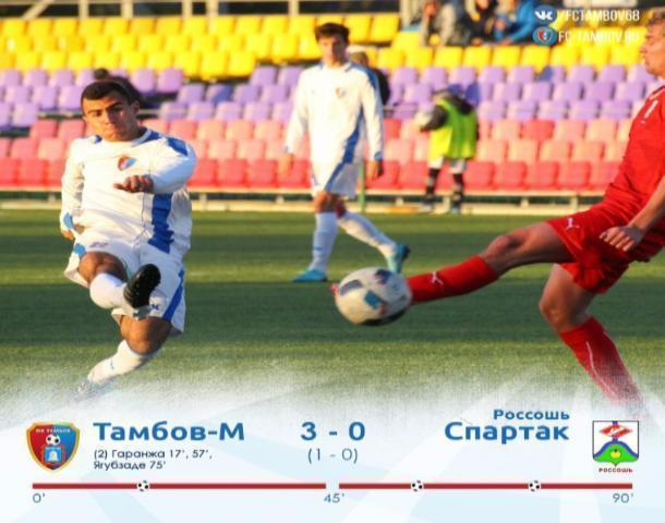 Дубль футбольного «Тамбова»  показал класс в домашнем матче против «Спартака»